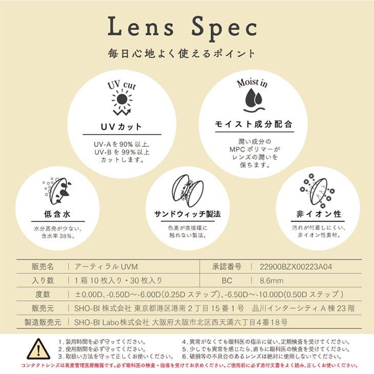 Lens Spec