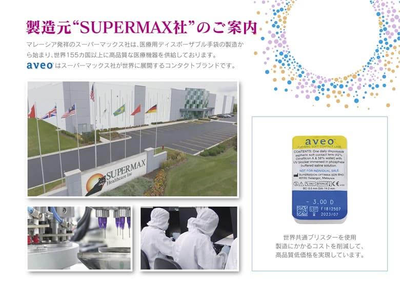 製造元SUPERMAX社のご案内