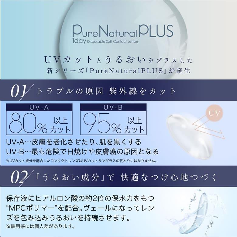 UVカットとうるおいをプラスした新シリーズ「Pure Natural PLUS」が誕生